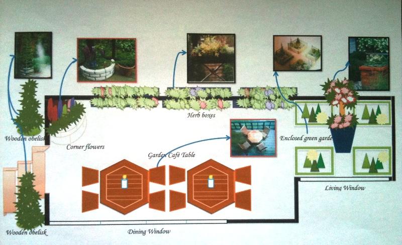 Project garden 002
